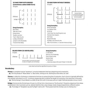 Musical forms card